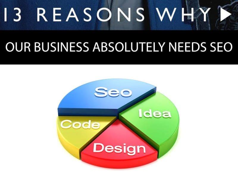 13 Reasons Why You Need SEO