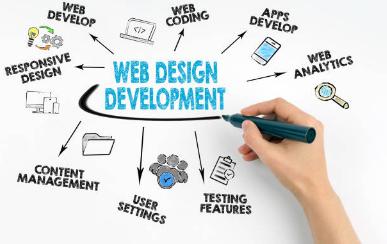 webdevelopmenttips