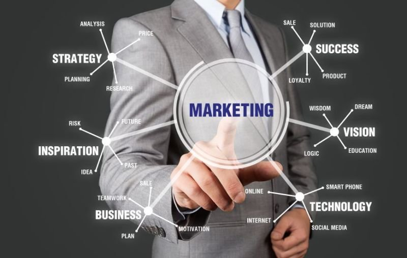 Things You Need To Note Regarding One Loop Marketing