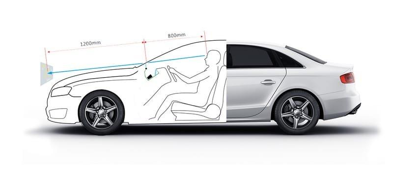 טכניקה חדשנית להקרנה מבעד שמשה קדמית ברכב