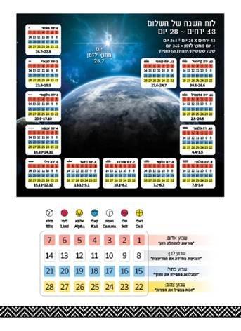 לוח השנה של 13 ירחי השלום