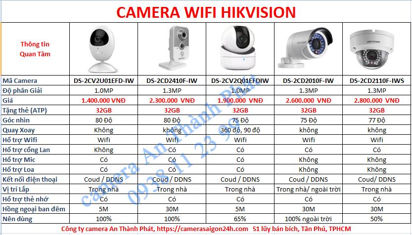 Lắp camera wifi hikvision giá rẻ dịch vụ lắp camera wifi chất lượng sử dụng camera quan sát giá rẻ tại tphcm,  lắp camera wifi tại tphcm công ty lắp camera an thành phát