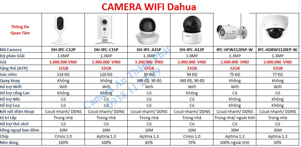 Báo giá lắp camera wifi tại tphcm công ty lắp camera tphcm uy tín, camera quan sát giá rẻ, lắp camera giá rẻ chất lượng uy tín sử dụng camera quan sát giá rẻ công nghệ camera quan sát chất lượng tốt