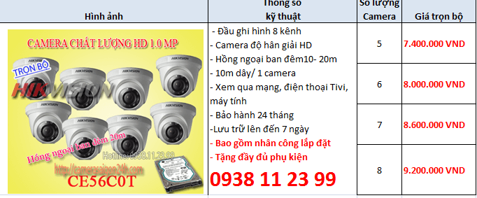báo giá trọn bộ lắp đặt camera giám sát HIKVISION