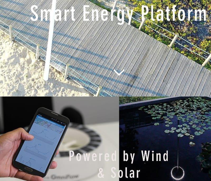 Wind & Solar POWER (Orçamento via email)