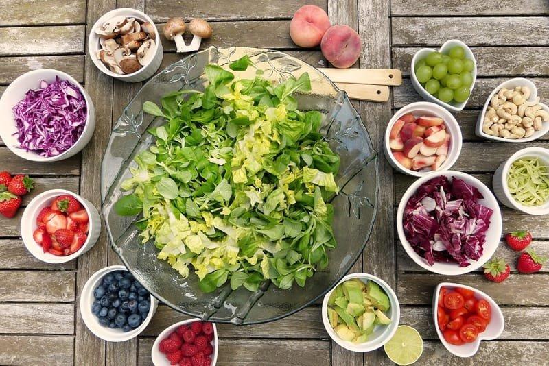 Food Intolerance Management
