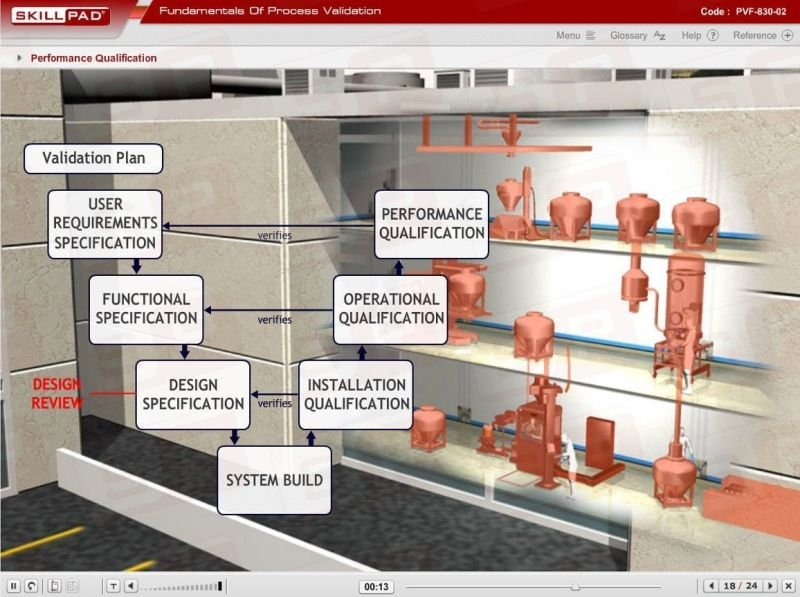 API / Finished Dose Manufacturing Processes and Equipment - Skillpad