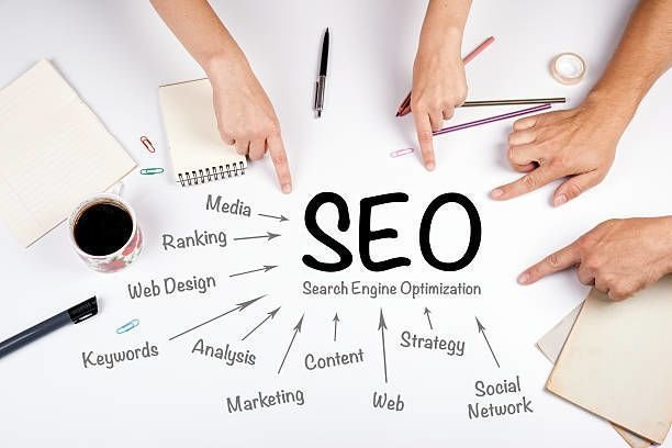 How To Choose A Reputable SEO Company?