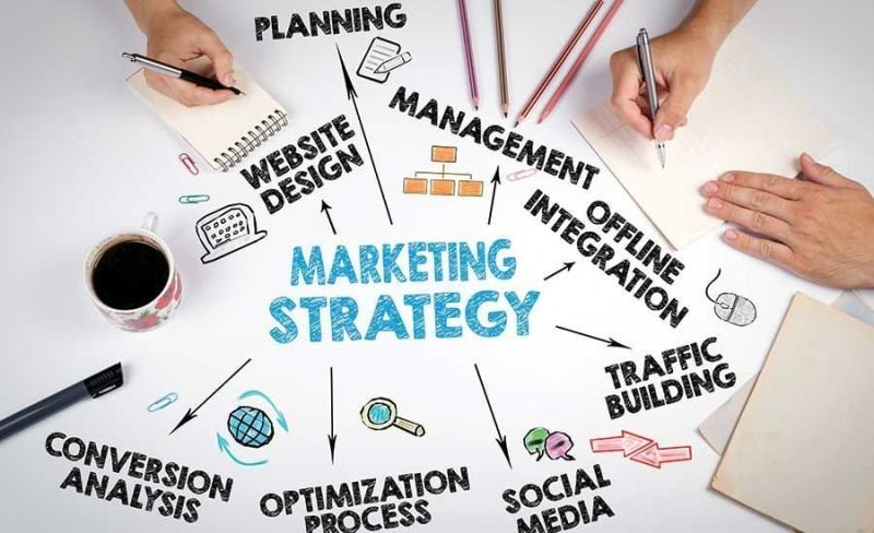 Aspects To Consider When Choosing A Web Marketing Company