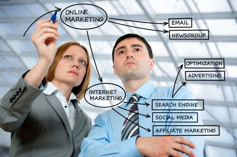 Why Is Internet Marketing an Effective Business Campaign Strategy?