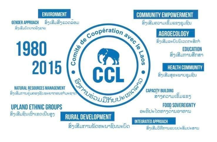 Comité de coopération avec le Laos