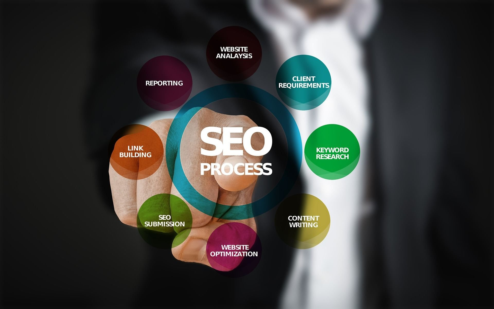 """Local SEO: How to Rank for """"Businesses Near Me"""" Local"""