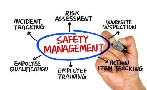 Gains One Is Sure of Enjoying from OSHA Safety Training