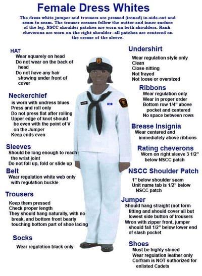 Uniform Tips