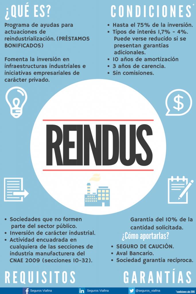 SUBVENCION REINDUS 2018