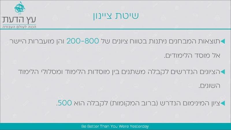 מכללה אקדמית הדסה ירושלים