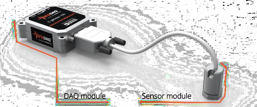 MonoDAQ-E-gMeter-10k - Sci-Meas