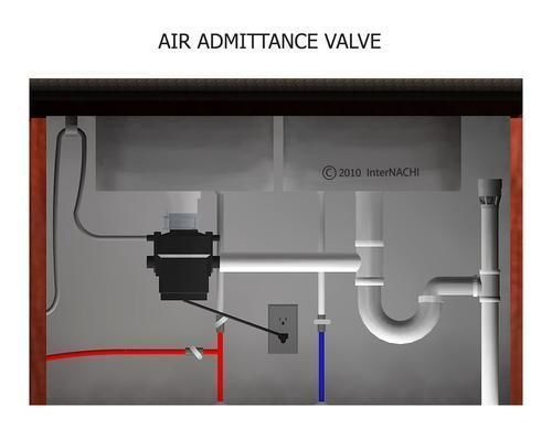 Air Admittance Valve - Used in place of a plumbing Vent