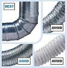 Correct dryer vent pipe