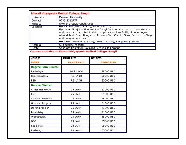 9987666354@BHARTI MEDICAL COLLEGE PUNE & SANGLI & FEES