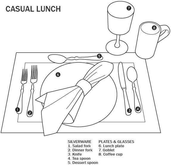 Learn Basic Table Setting- Casual & Less Formal - Villeroy and Boch ...