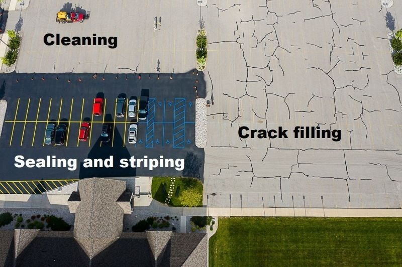 What is Asphalt Sealing?