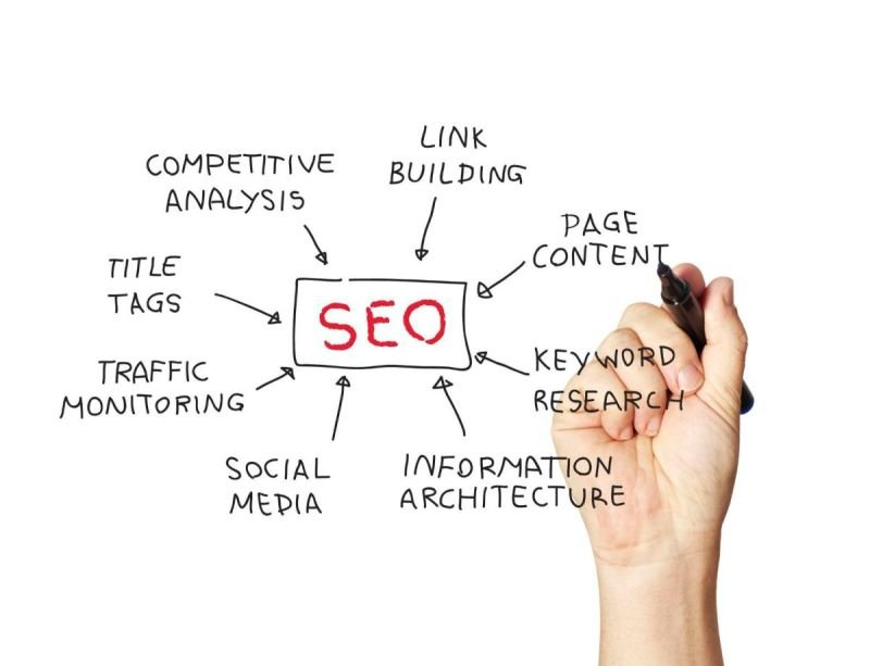 How SEO Will Help You Move Higher to Your Ranking