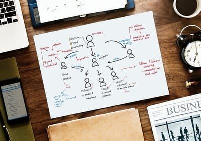 learnenterprisearchitecture
