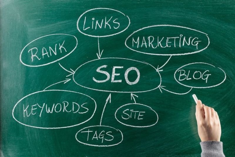 Things to Consider When Looking for an SEO Company