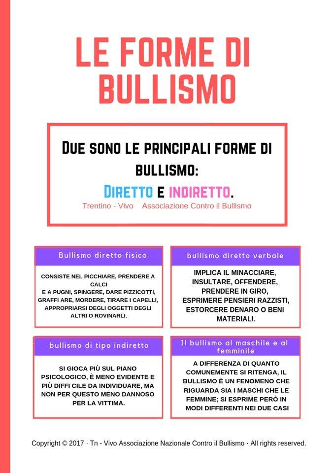 Bullismo & Cyberbullismo