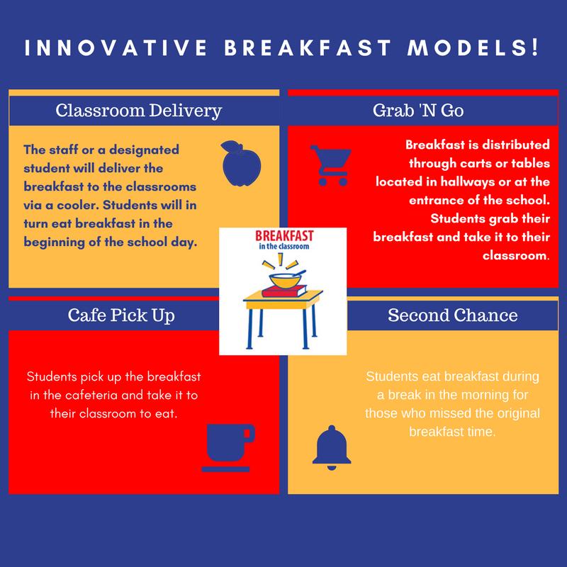 Innovative Breakfast Programs