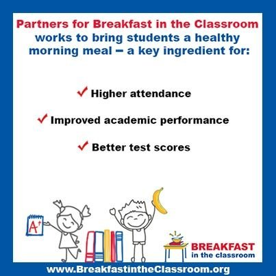 Partner's for Breakfast in the Classroom