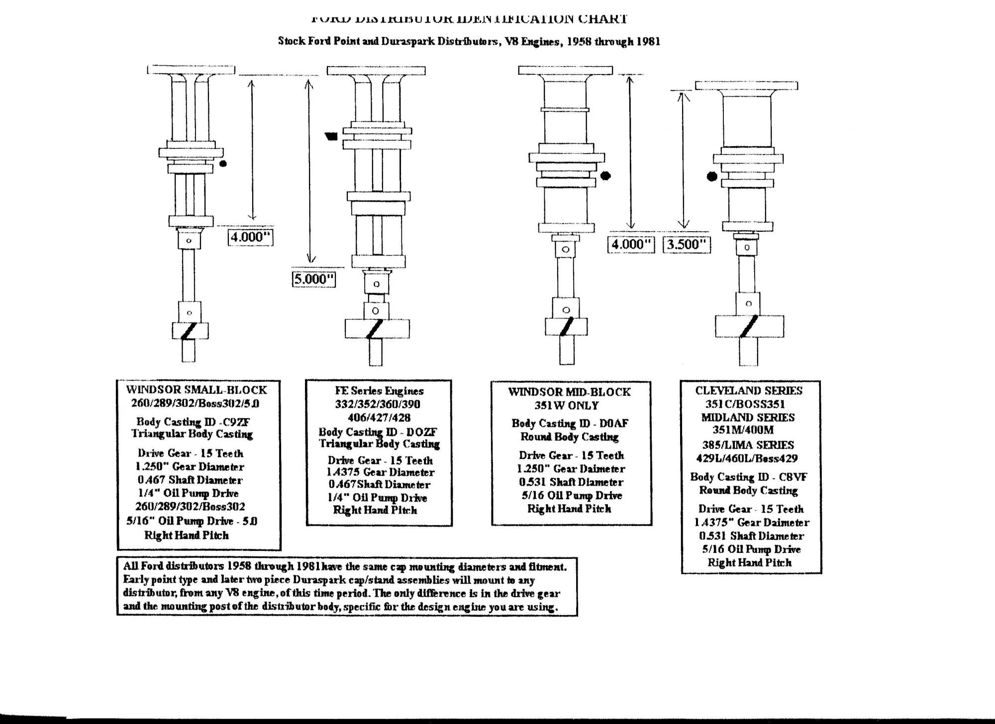 Small Body Hei Distributor Wiring Diagram Diagrams 351 Cleveland Dave S Chevy 350 Ford