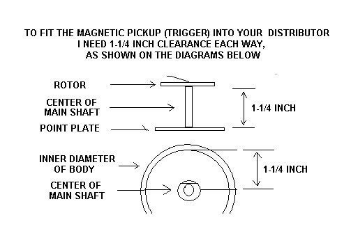 Magnetic Trigger Fitment Diagram - It Has To Fit Inside Here
