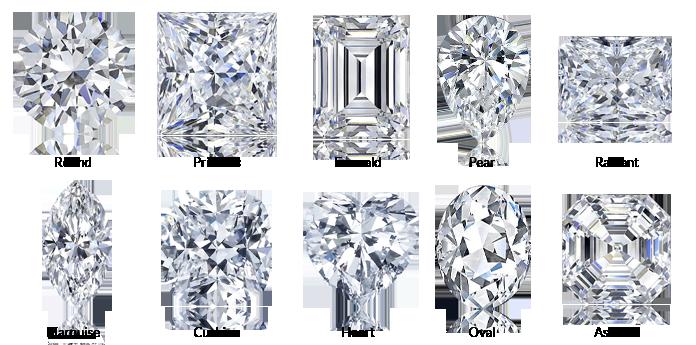 סוגי יהלומים
