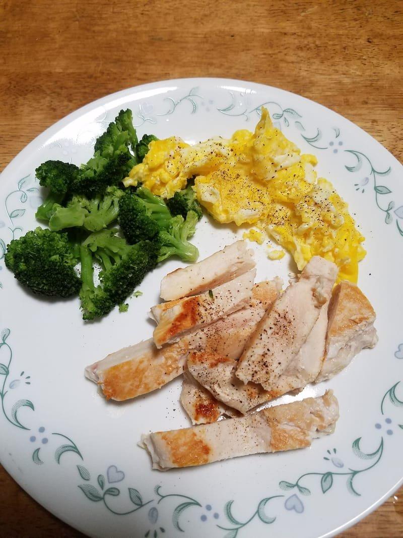 Advanced Nutrition Plans