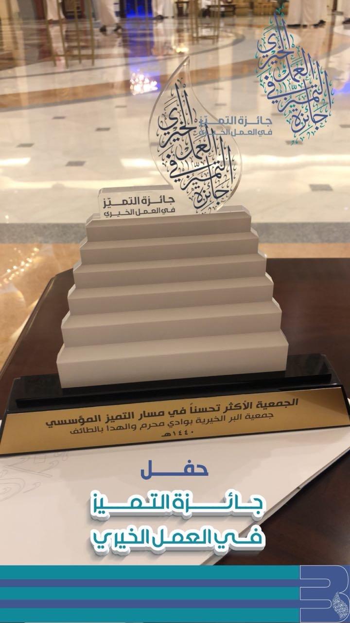جائزة الجمعية الأكثر تحسناً في مسار التميز المؤسسي