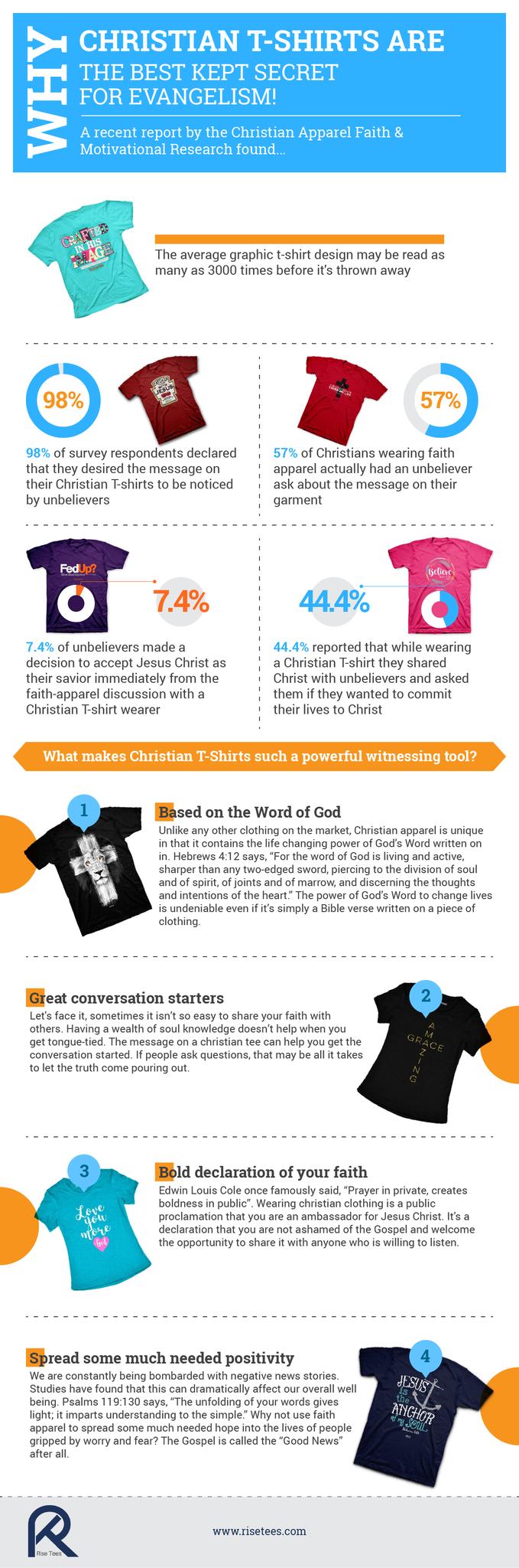 Christian T-Shirts: Best Kept Secret For Evangelism Infographic