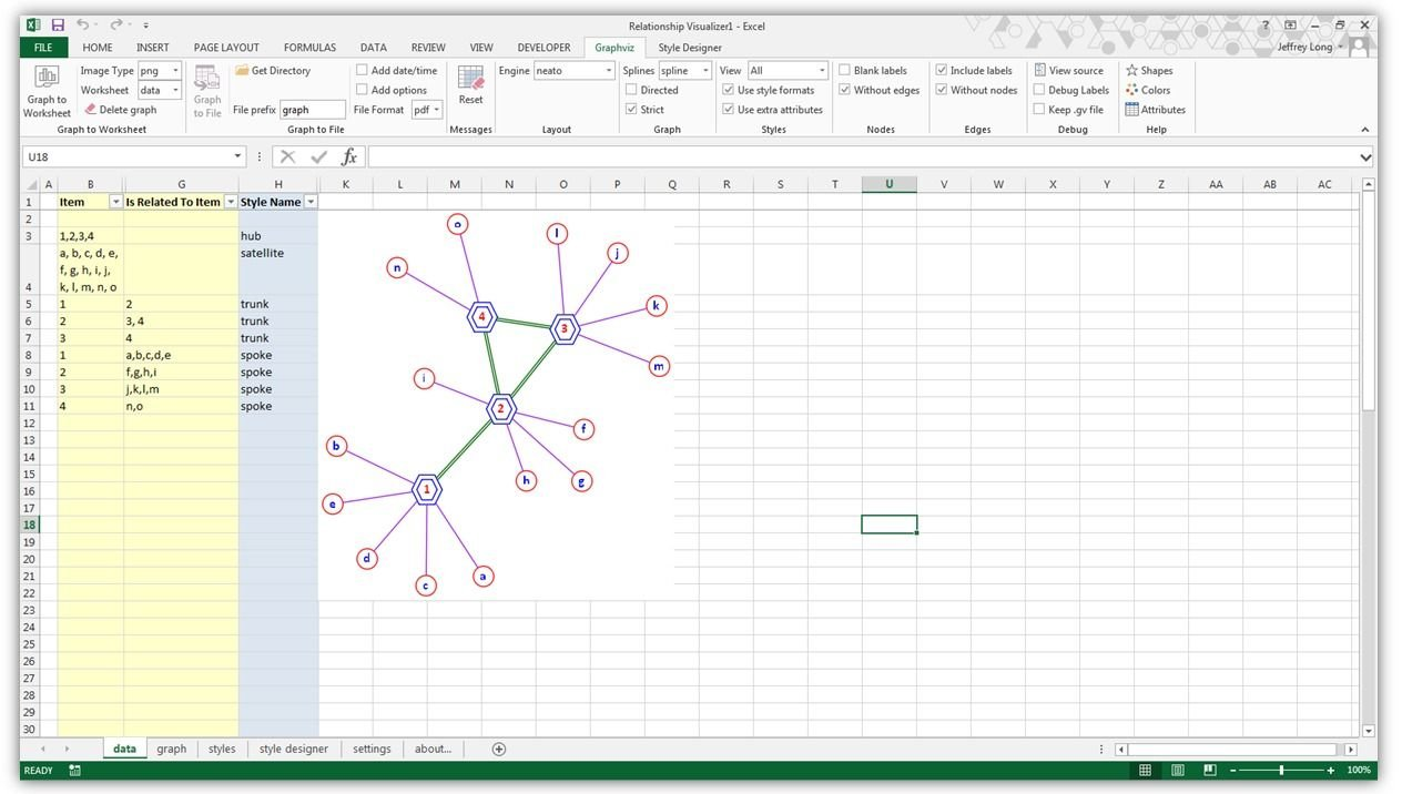 excel to graphviz relationship visualizer