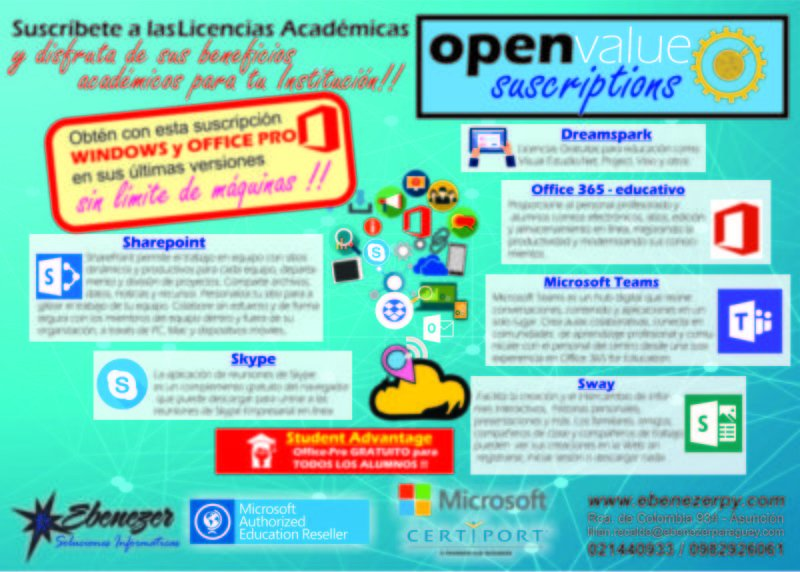 LICENCIAS ACADÉMICAS OPEN VALUE SUSCRIPTIONS