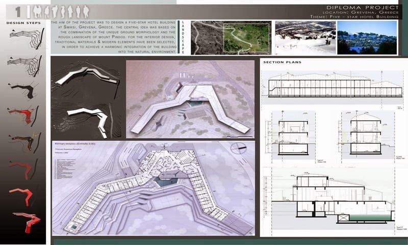 Prototype hotel building design in Grevena, Greece