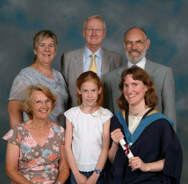 OU Graduation - 2006