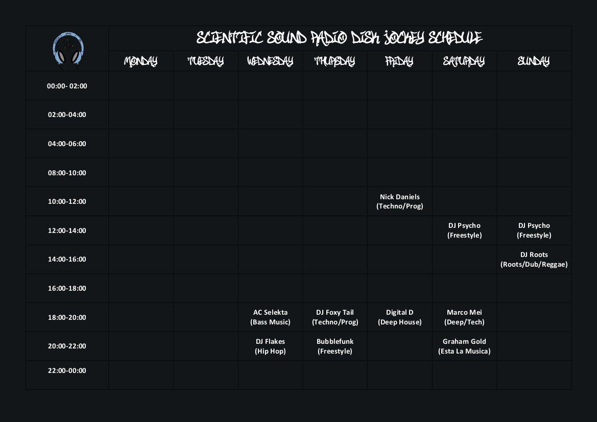 Scientific Sound Radio Scheldule