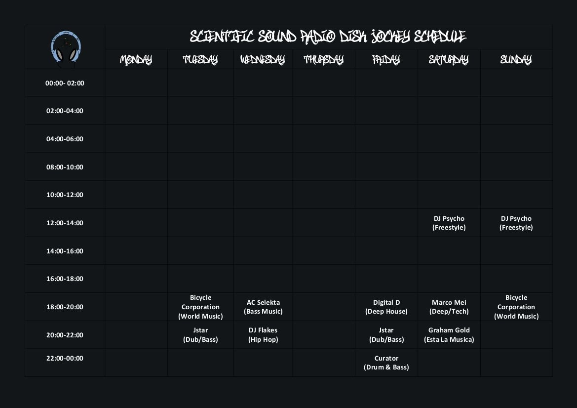 Disk Jockey Schedule Cover