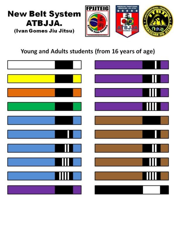 Rank Structure for Color Belts