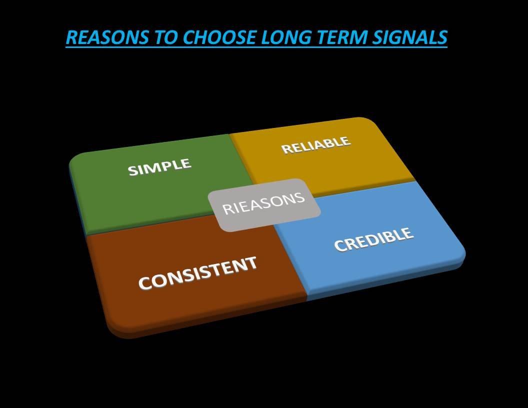 Forex power signals
