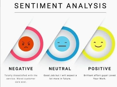 Amazon Fine Food Reviews - Sentiment Analysis