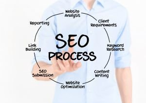 Advantages of Hiring Professional SEO Companies to Your Business