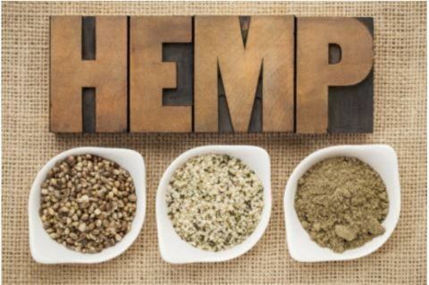 Does IRC Section 280E Apply to Industrial Hemp?