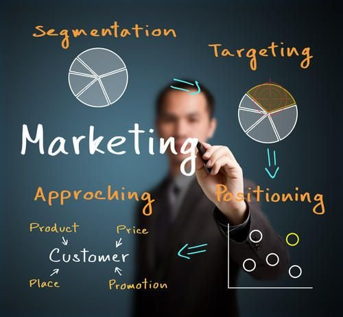 Image result for marketing consultancy